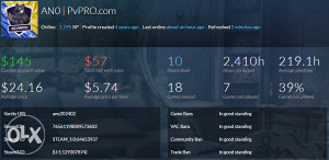 Steam GTA V, CS:GO, CS 1.6, ETS2 ,DiRT 3 (Wallet)
