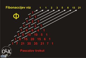 ČASOVI IZ MATEMATIKE-TUZLA (INSTRUKCIJE MATEMATIKA)